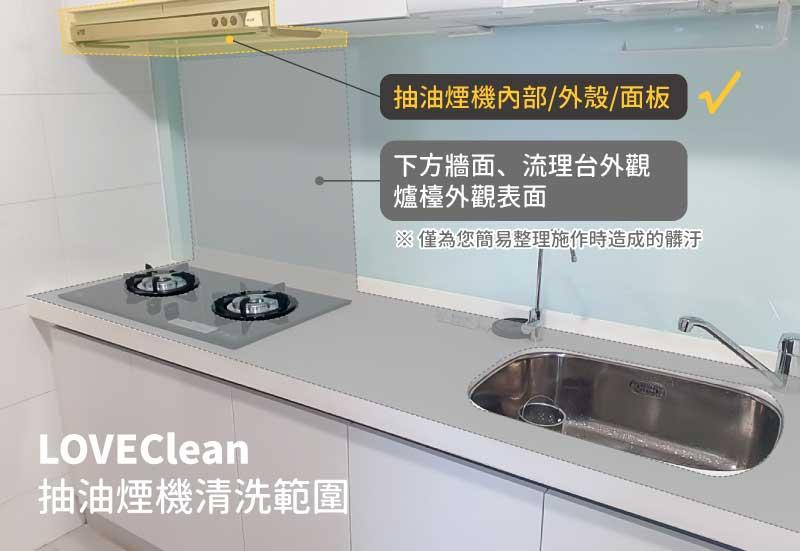 愛潔淨-抽油煙機清潔範圍、費用、價格說明