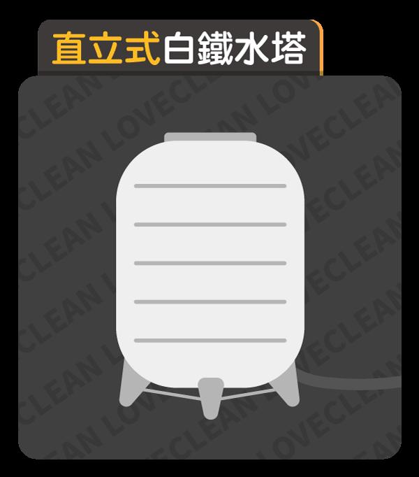 愛潔淨-直立式白鐵水塔費用說明